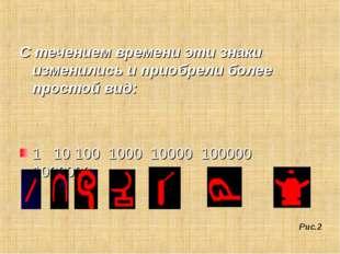 С течением времени эти знаки изменились и приобрели более простой вид: 1 10