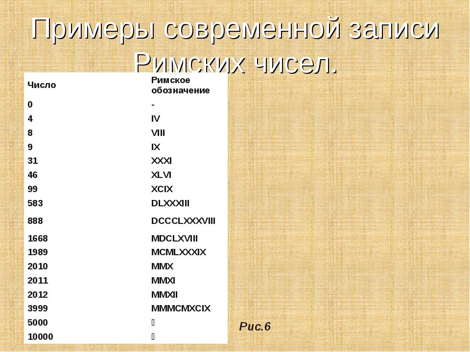 Примеры современной записи Римских чисел. Рис.6 ЧислоРимское обозначение 0-...