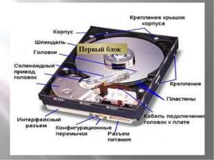 Устройство жесткого диска можно представить в виде трех блоков Герметичная ко