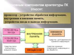 К основным компонентам архитектуры ПК относят: процессор - устройство обработ