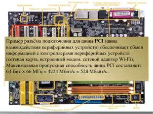 Пример разъёма подключения для шины PCI (шина взаимодействия периферийных уст