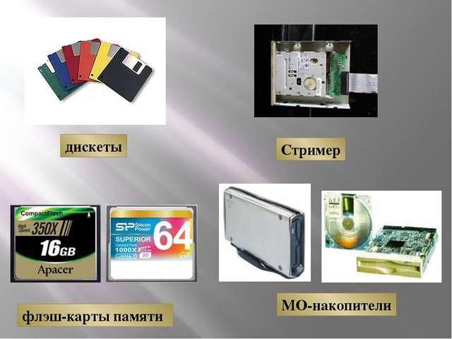 дискеты Стример флэш-карты памяти MO-накопители