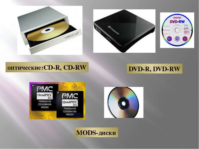 оптические:CD-R, CD-RW DVD-R, DVD-RW MODS-диски