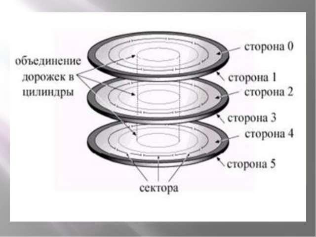 Магнитная поверхность каждого диска разделена на концентрические «дорожки», к...