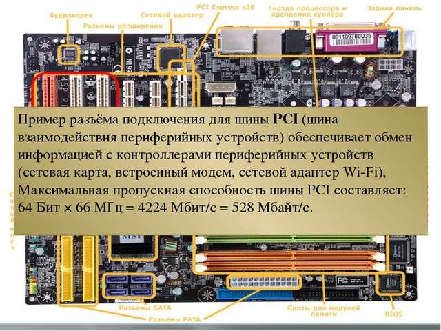 Пример разъёма подключения для шины PCI (шина взаимодействия периферийных уст...