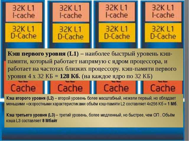 Уровни кэш-памяти процессора Современные процессоры, оснащены кэшем, который...