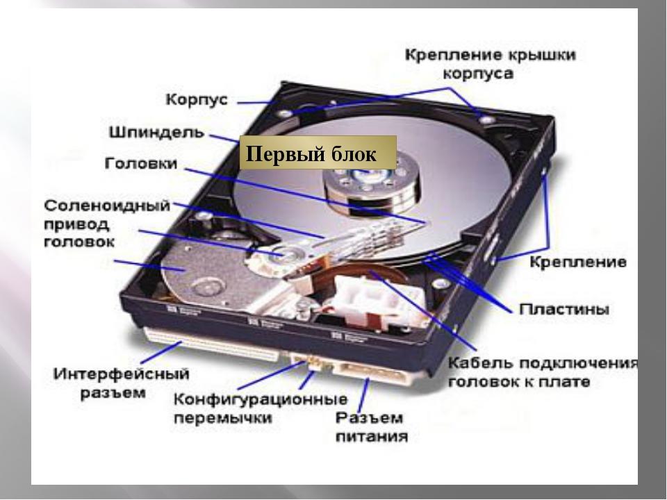Устройство жесткого диска можно представить в виде трех блоков Герметичная ко...