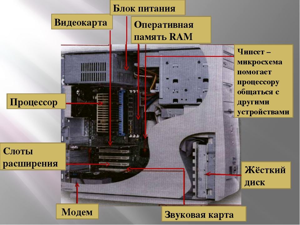 Видеокарта Блок питания Оперативная память RAM Чипсет – микросхема помогает...