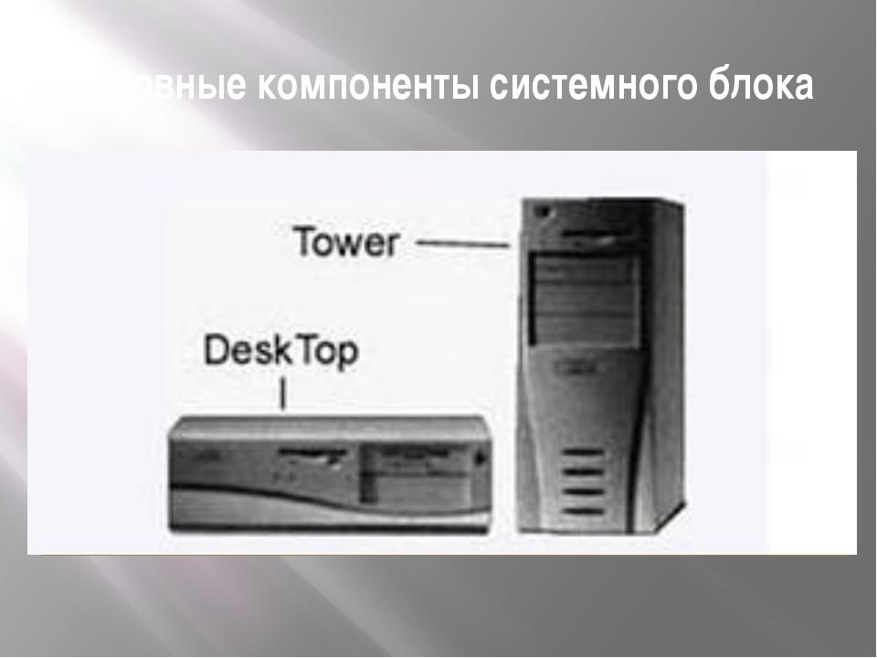 Основные компоненты системного блока 1. Корпус/шасси - это рама (или шасси),...