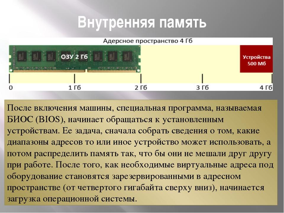 Внутренняя память После включения машины, специальная программа, называемая Б...