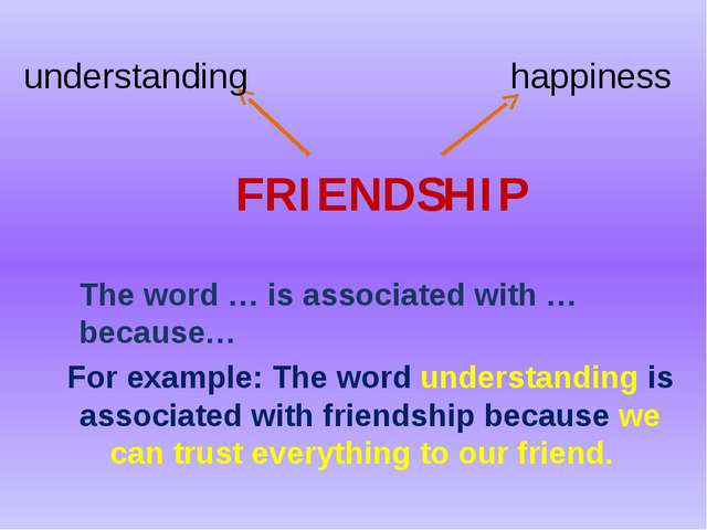 FRIENDSHIP understanding happiness The word … is associated with … because… F...