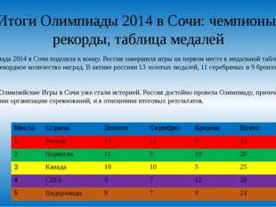 Итоги Олимпиады 2014 в Сочи: чемпионы, рекорды, таблица медалей Олимпиада 201