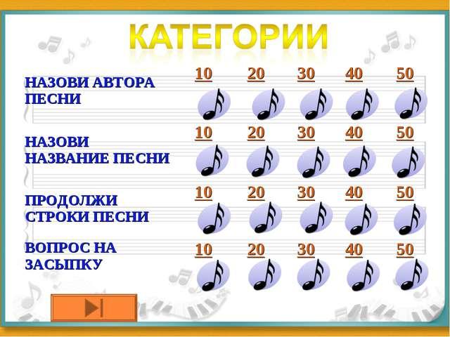 НАЗОВИ АВТОРА ПЕСНИ1020 304050 НАЗОВИ НАЗВАНИЕ ПЕСНИ1020304050 ПРОД...