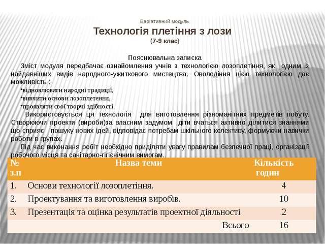 Варіативний модуль Технологія плетіння з лози (7-9 клас) Пояснювальна записка...