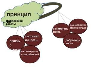 принципы внеклассной работы связь с уроком систематичность учет интересов и с