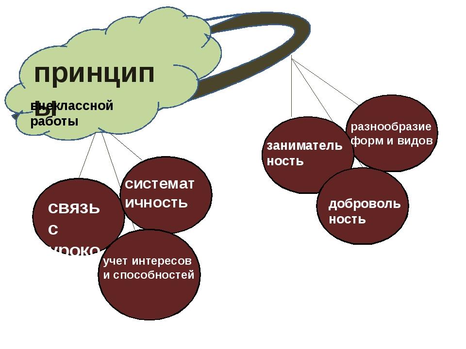 принципы внеклассной работы связь с уроком систематичность учет интересов и с...