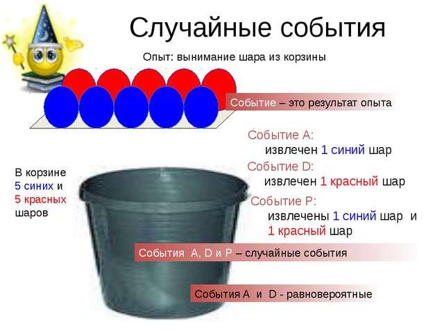 Случайные события В корзине 5 синих и 5 красных шаров Опыт: вынимание шара из...