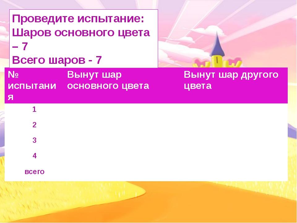 Проведите испытание: Шаров основного цвета – 7 Всего шаров - 7 № испытания Вы...
