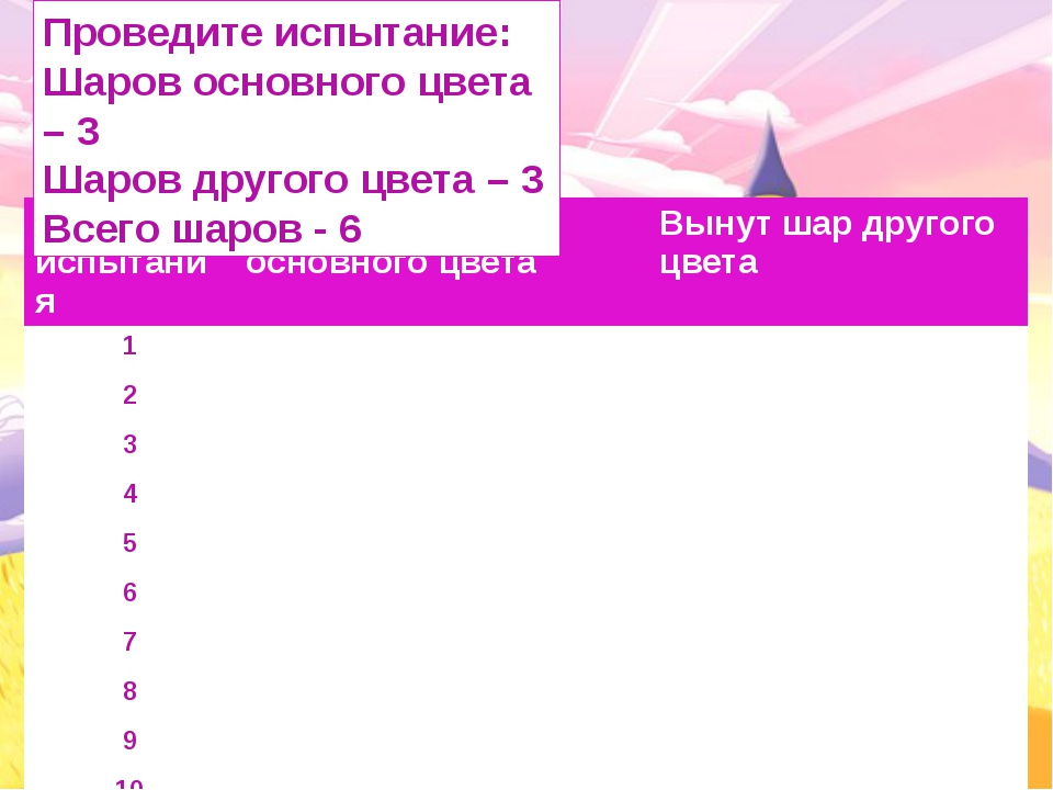 Проведите испытание: Шаров основного цвета – 3 Шаров другого цвета – 3 Всего...