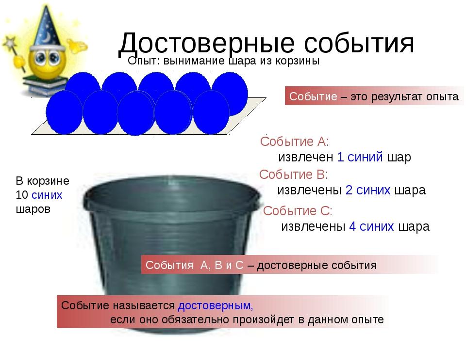 Достоверные события В корзине 10 синих шаров Опыт: вынимание шара из корзины...