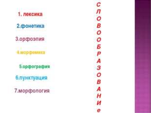 1. лексика 2.фонетика 3.орфоэпия 4.морфемика 5.орфография 6.пунктуация 7.морф