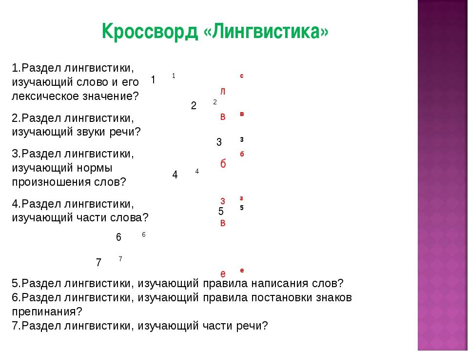 л в б з в е 1 2 3 4 5 6 7 Кроссворд «Лингвистика» 1.Раздел лингвистики, изуча...