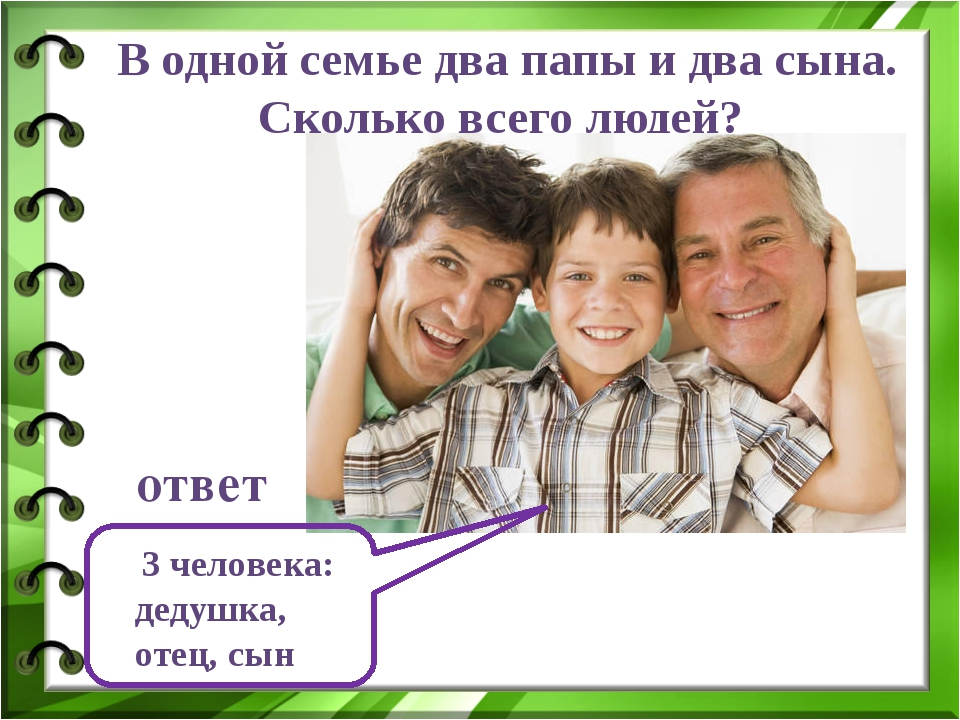 В одной семье два папы и два сына. Сколько всего людей? 3 человека: дедушка,...