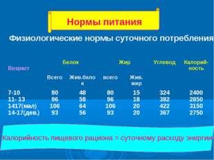 Нормы питания Калорийность пищевого рациона = суточному расходу энергии. Физи