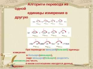 Алгоритм перевода из одной единицы измерения в другую При переводе из меньшей