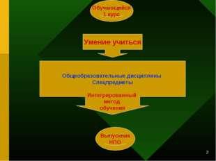 * Выпускник НПО Обучающийся 1 курс Общеобразовательные дисциплины Спецпредмет