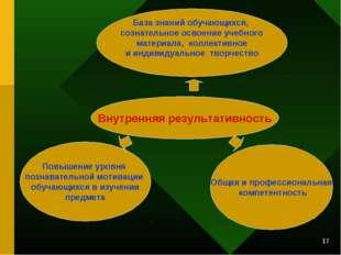 * Внутренняя результативность База знаний обучающихся, сознательное освоение