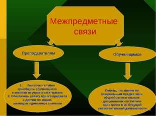 * Межпредметные связи Преподавателям Обучающимся Быстрее и глубже приобщить о