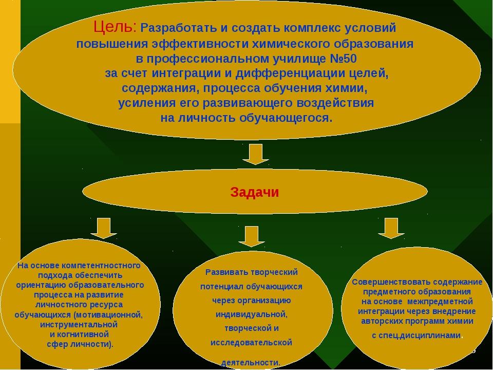 * Цель: Разработать и создать комплекс условий повышения эффективности химиче...