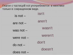 Глагол с частицей not употребляется в хвостике только в сокращенном виде. is