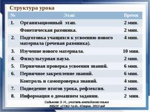 Тема: «Изучаем разделительные вопросы» 5 класс Садыкова Э. Н., учитель англий