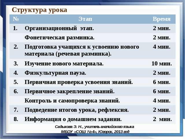 Тема: «Изучаем разделительные вопросы» 5 класс Садыкова Э. Н., учитель англий...