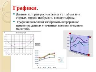 Графики. Данные, которые расположены в столбцах или строках, можно изобразить