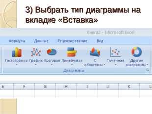 3) Выбрать тип диаграммы на вкладке «Вставка»