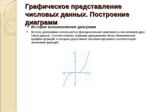 Графическое представление числовых данных. Построение диаграмм История возник