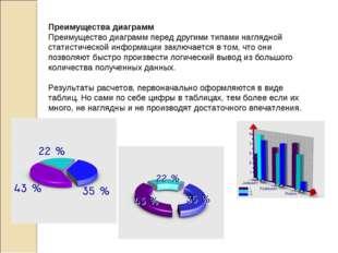 Преимущества диаграмм Преимущество диаграмм перед другими типами наглядной ст