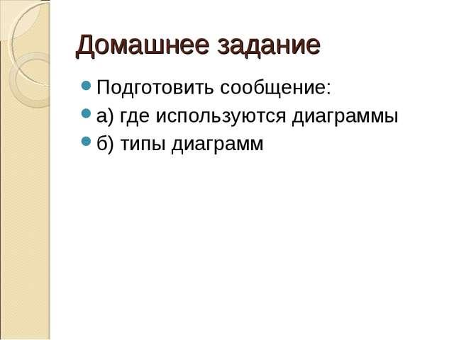 Домашнее задание Подготовить сообщение: а) где используются диаграммы б) типы...