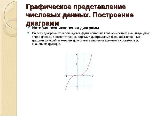 Графическое представление числовых данных. Построение диаграмм История возник...