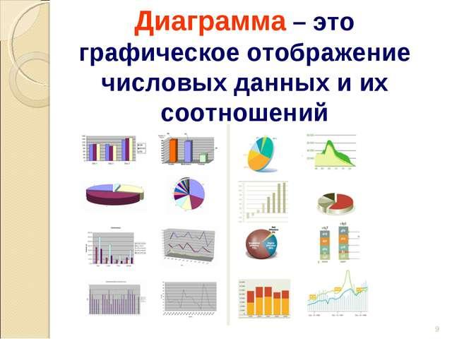 * Диаграмма – это графическое отображение числовых данных и их соотношений