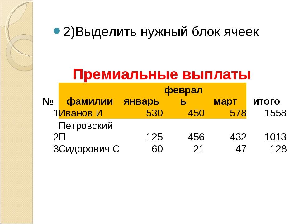 2)Выделить нужный блок ячеек Премиальные выплаты №фамилииянварьфевральма...