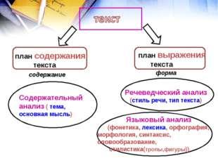 план содержания текста план выражения текста содержание форма Содержательный