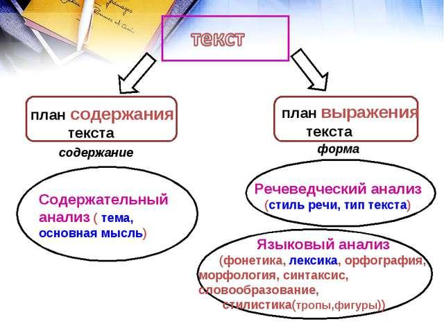 план содержания текста план выражения текста содержание форма Содержательный...