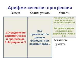 Арифметическая прогрессия 1.Определение арифметической прогрессии. 2. Формулы