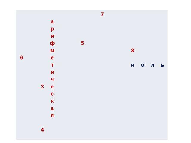 7 а р и ф 5 м 8 6 е т н о л ь и ч 3 е с к а я 4
