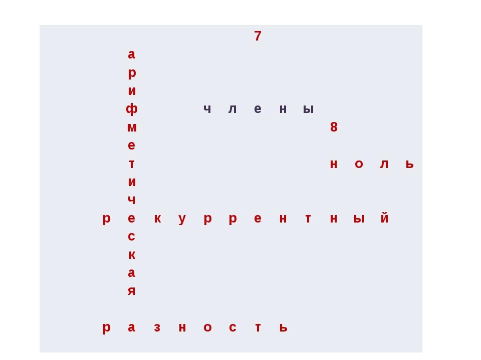 7 а р и ф ч л е н ы м 8 е т н о л ь и ч р е к у р р е н т н ы й с к а я р а...