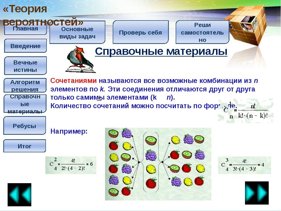 Главная Введение Вечные истины Алгоритм решения Справочные материалы Ребусы К...